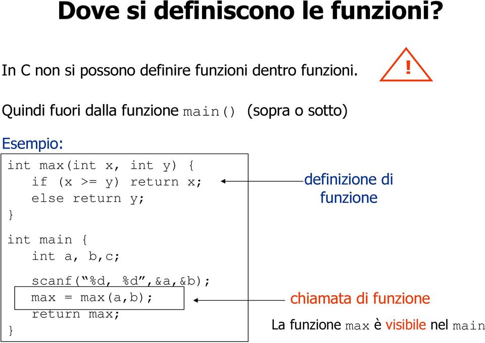 (x >= y) return x; else return y; definizione di funzione int main { int a, b,c; scanf(