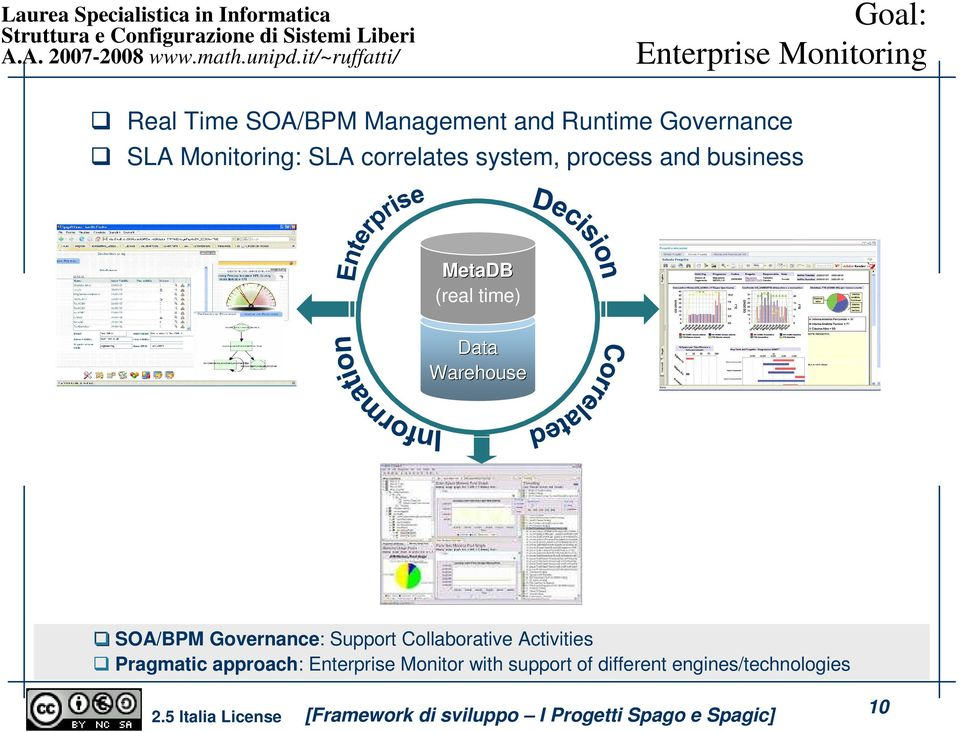 (real time) Data Warehouse SOA/BPM Governance: Support Collaborative