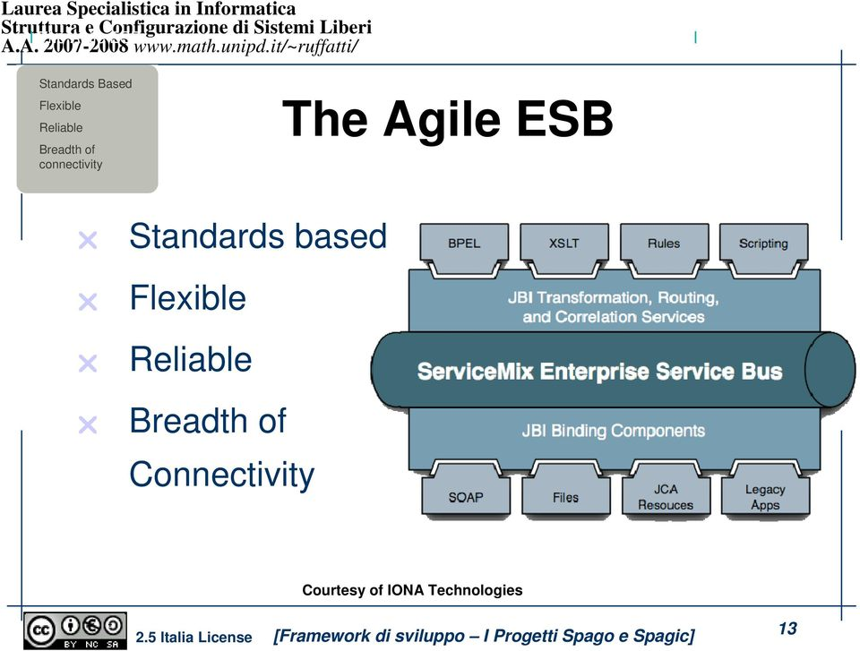 The Agile ESB Standards based Flexible Reliable