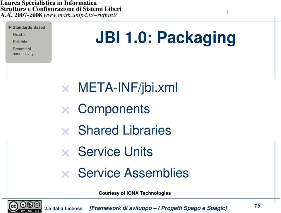 0: Packaging META-INF/jbi.