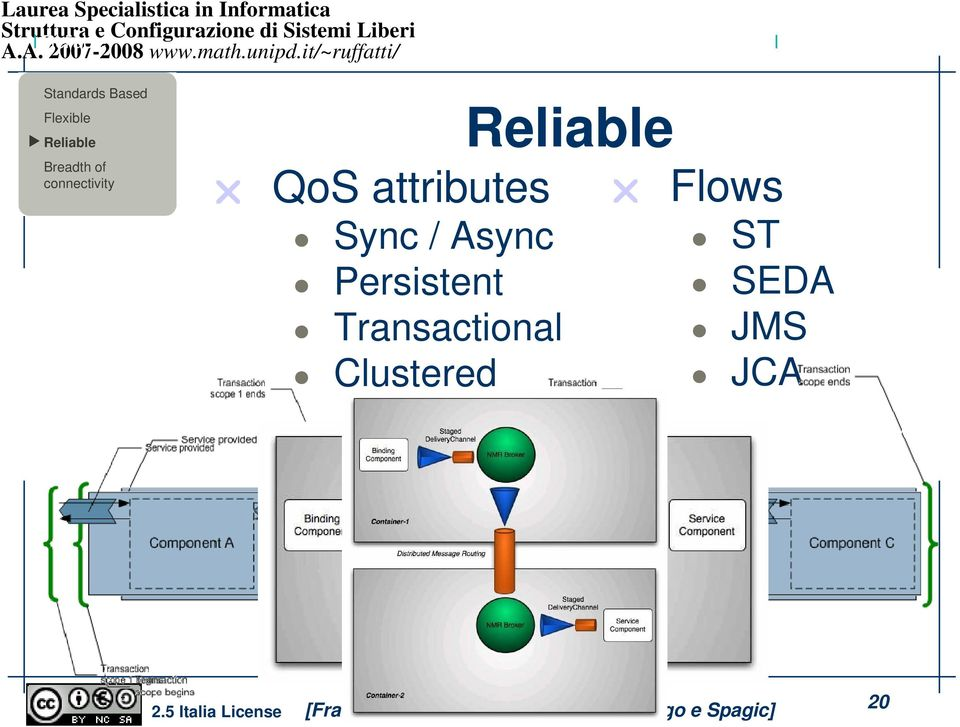 Reliable QoS attributes Flows Sync / Async ST