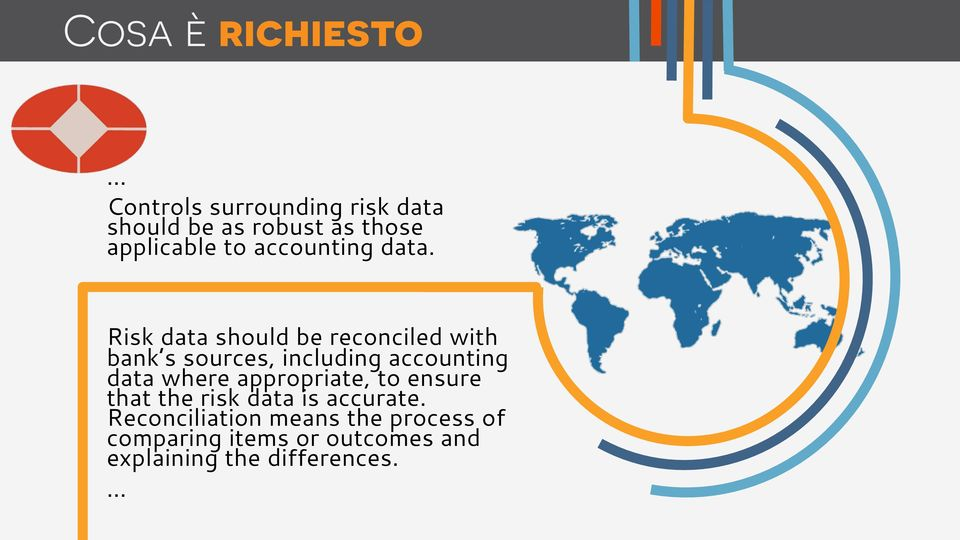 Risk data should be reconciled with bank s sources, including accounting data where