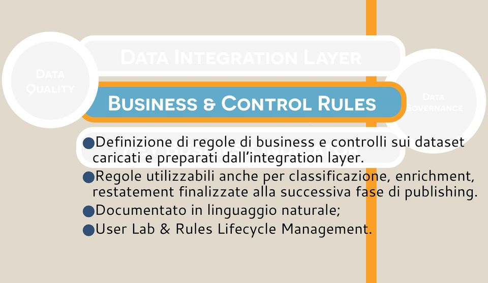 preparati dall integration layer.