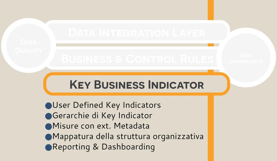 User Defined Key Indicators! Gerarchie di Key Indicator!