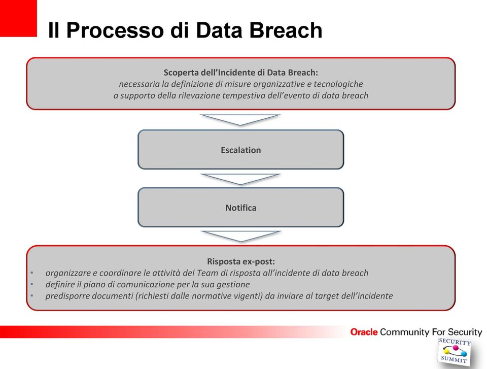 ex-post: organizzare e coordinare le attività del Team di risposta all incidente di data breach definire il piano di
