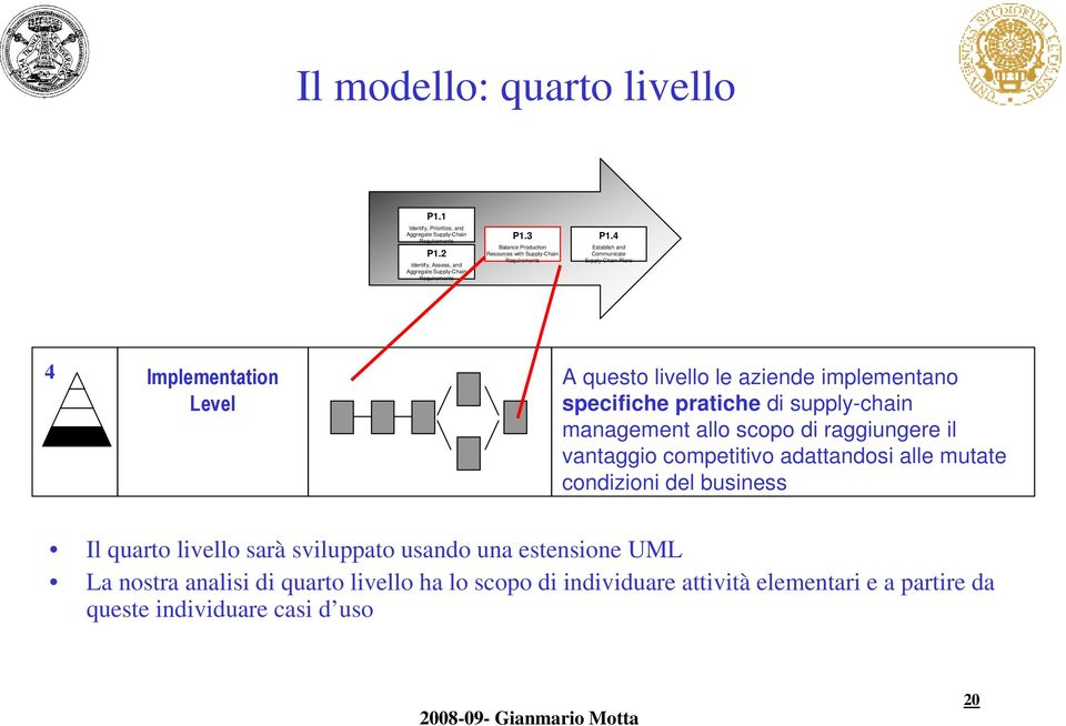 4 Establish and Communicate Supply-Chain Plans 4 Implementation Level A questo livello le aziende implementano specifiche pratiche di supply-chain management allo