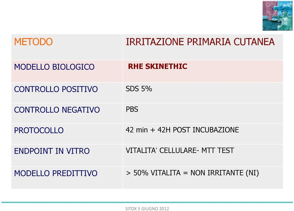 PROTOCOLLO ENDPOINT IN VITRO PBS 42 min + 42H POST INCUBAZIONE