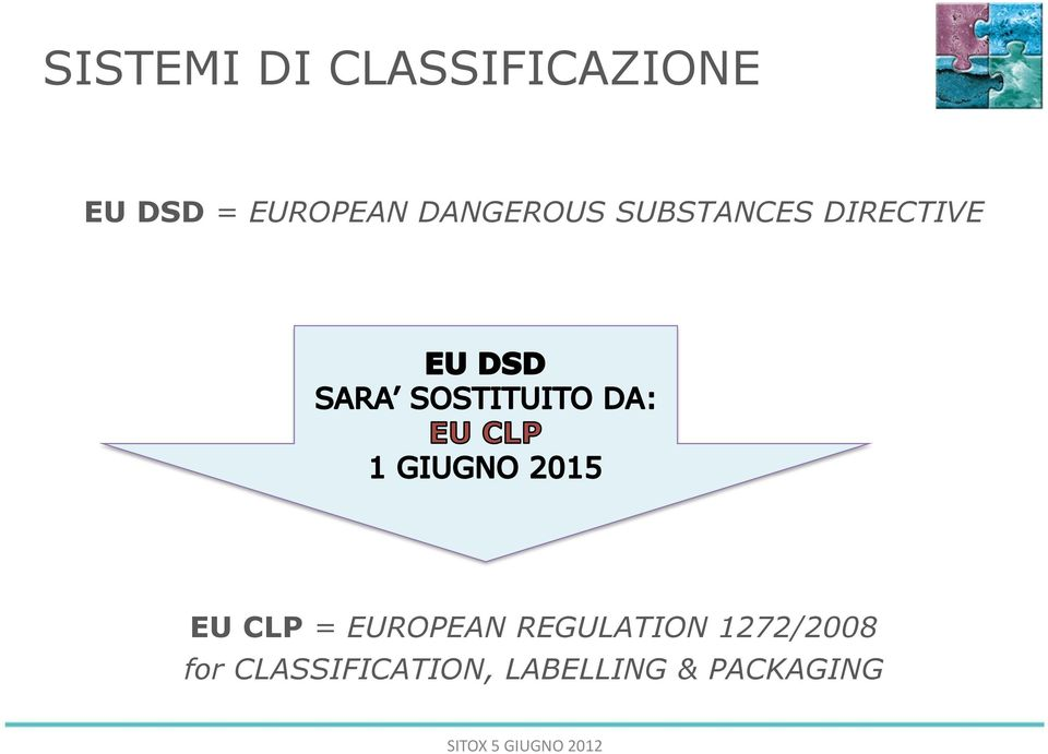 DIRECTIVE EU CLP = EUROPEAN REGULATION