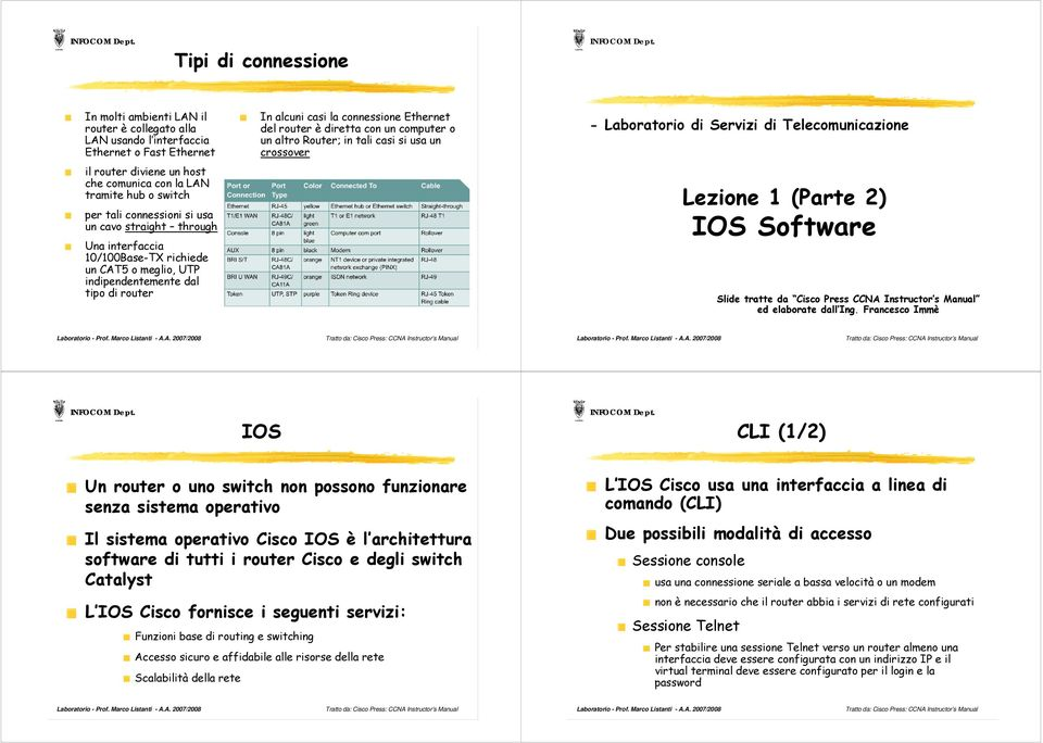 diretta con un computer o un altro Router; in tali casi si usa un crossover - Laboratorio di Servizi di Telecomunicazione Lezione 1 (Parte 2) IOS Software Slide tratte da Cisco Press CCNA Instructor