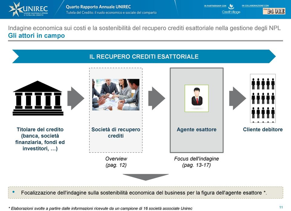 Cliente debitore Overview (pag. 12) Focus dell'indagine (pag.
