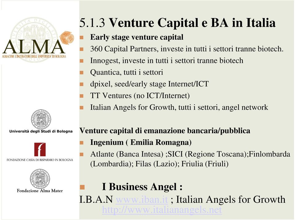 Italian Angels for Growth, tutti i settori, angel network Venture capital di emanazione bancaria/pubblica Ingenium ( Emilia Romagna) Atlante (Banca