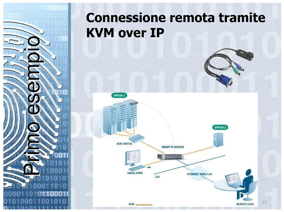 KVM over IP 15