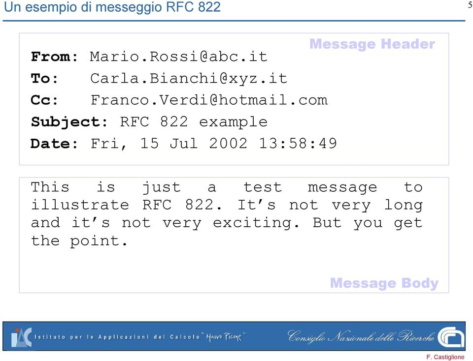 com Subject: RFC 822 example Date: Fri, 15 Jul 2002 13:58:49 Message Header