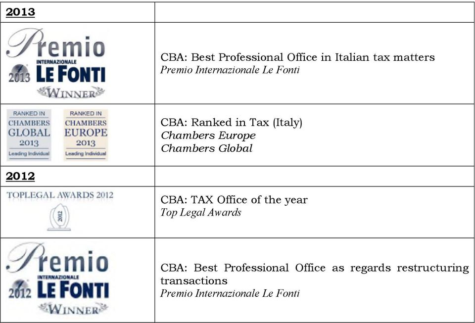 Chambers Global 2012 CBA: TAX Office of the year Top Legal Awards CBA: