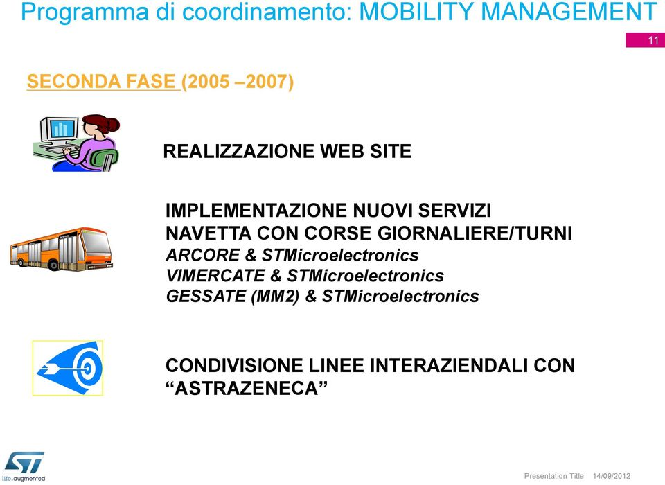 GIORNALIERE/TURNI ARCORE & STMicroelectronics VIMERCATE & STMicroelectronics