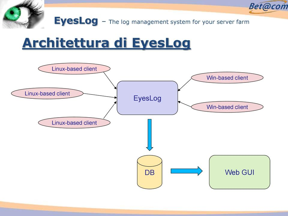 client Linux-based client EyesLog