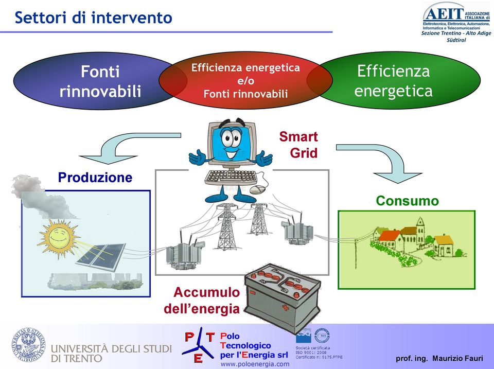 rinnovabili Trasporto Efficienza