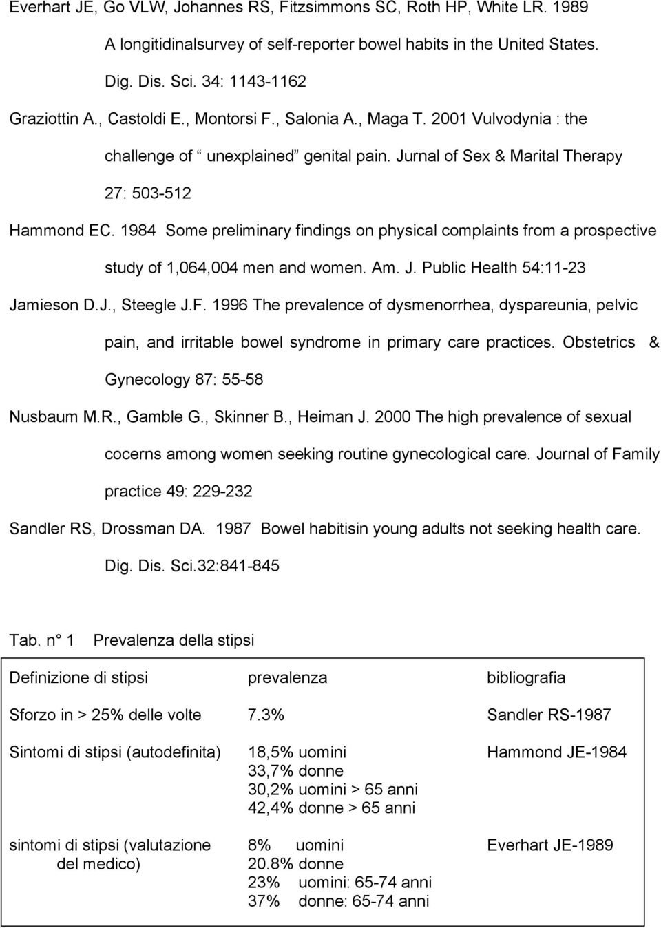 1984 Some preliminary findings on physical complaints from a prospective study of 1,064,004 men and women. Am. J. Public Health 54:11-23 Jamieson D.J., Steegle J.F.