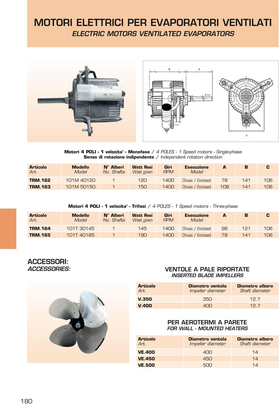 163 101M 50150 1 150 1400 Chiuso / Enclosed 108 141 106 Motori 4 POLI - 1 velocita - Trifasi / 4 POLES - 1 Speed motors - Three-phase lo N lberi No. Shafts Esecuzione C TRM.