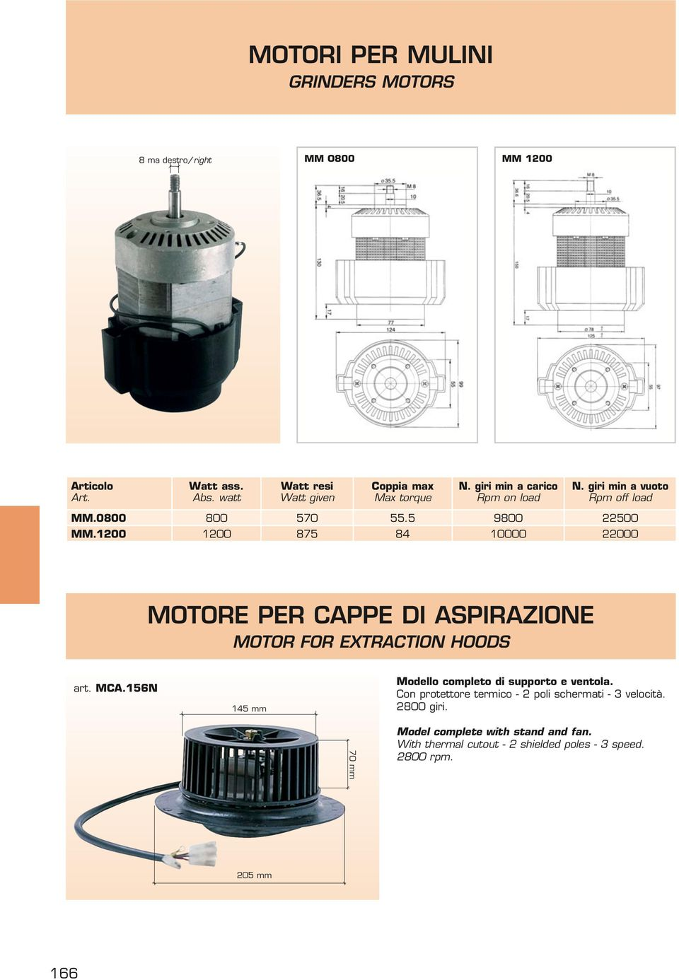 1200 1200 875 84 10000 22000 MOTORE PER CPPE DI SPIRZIONE MOTOR FOR EXTRCTION HOODS art. MC.