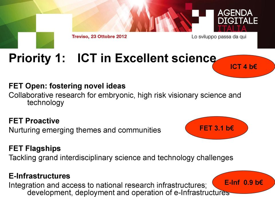 3.1 b FET Flagships Tackling grand interdisciplinary science and technology challenges E-Infrastructures