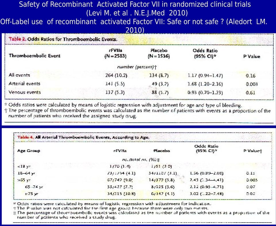J.Med 2010) Off-Label use of recombinant