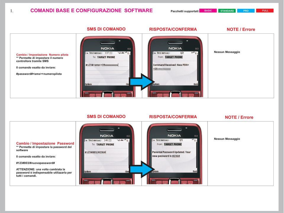 #password#<sms>+numeropilota Cambio / Impostazione Password ** Permette di impostare la password del software