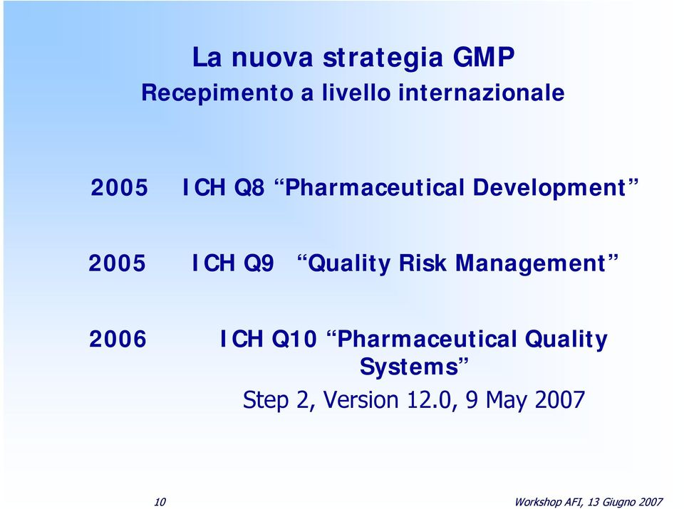 Risk Management 2006 ICH Q10 Pharmaceutical Quality Systems
