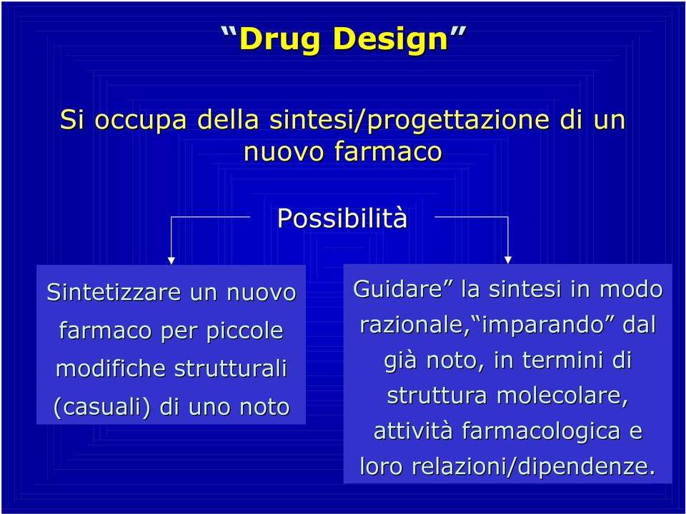qsar in drug design pdf
