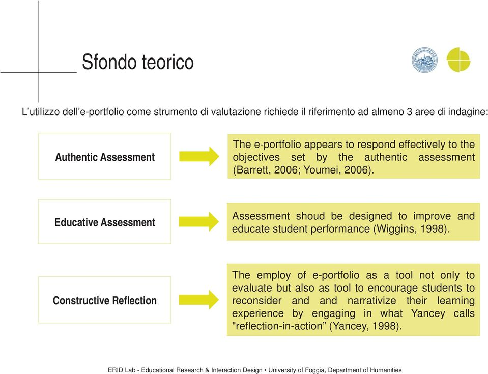 Educative Assessment Assessment shoud be designed to improve and educate student performance (Wiggins, 1998).