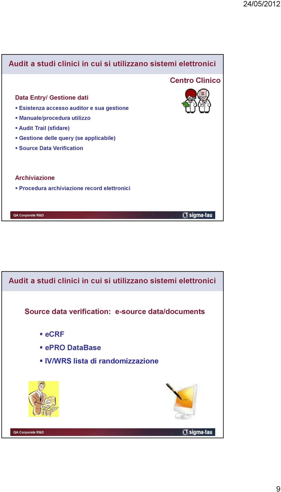 Source Data Verification Archiviazione Procedura archiviazione record elettronici Source