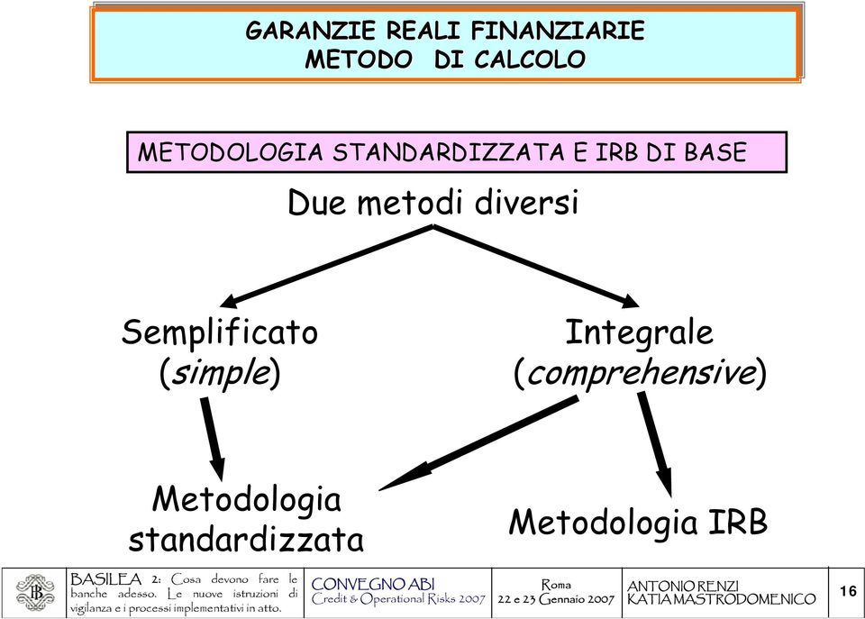 diversi Semplificato (simple) Integrale
