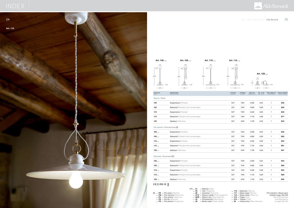 380 0,04 1 B38 105 Saliscendi / Pendant with counterweight E27 70W 4.680 0,06 1 B58 110 Sospensione / Pendant E27 70W 3.460 0,06 1 B49 115 Saliscendi / Pendant with counterweight E27 70W 7.
