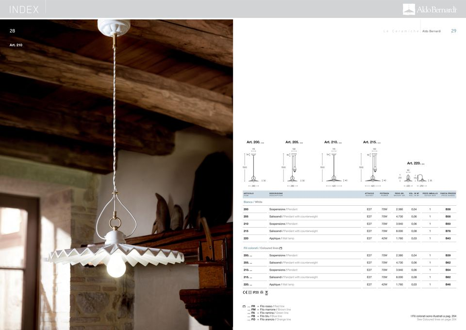 380 0,04 1 B38 205 Saliscendi / Pendant with counterweight E27 70W 4.730 0,06 1 B58 210 Sospensione / Pendant E27 70W 3.940 0,06 1 B50 215 Saliscendi / Pendant with counterweight E27 70W 8.