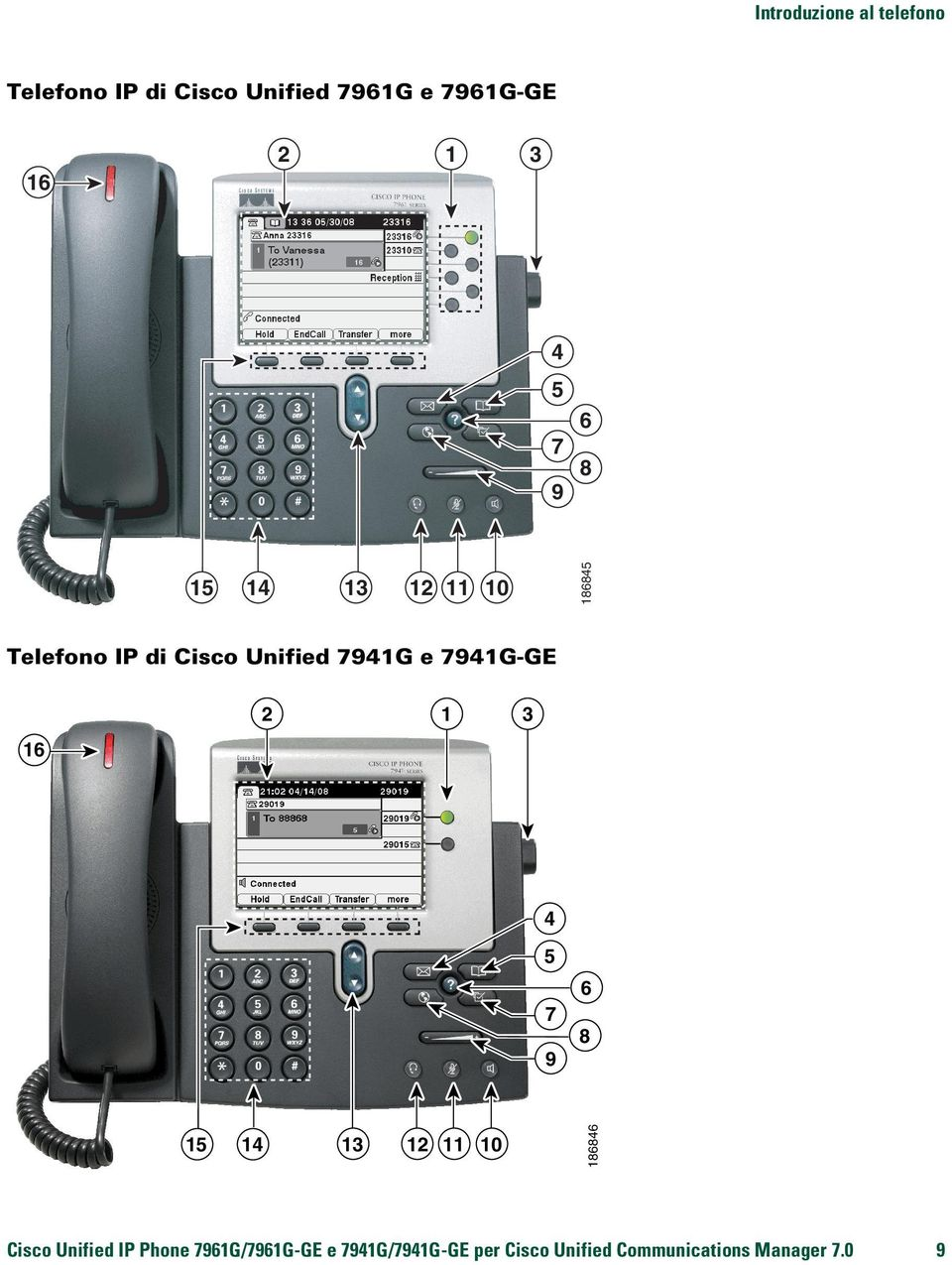7941G-GE 2 1 3 16 1 4 5 7 9 6 8 15 14 13 12 11 10 186846 Cisco Unified IP