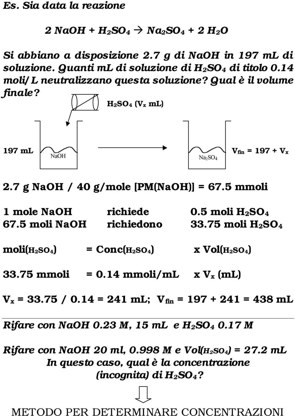 5 mmoli 1 mole NaOH richiede 0.5 moli H2SO4 67.5 moli NaOH richiedono 33.75 moli H2SO4 moli(h2so4) = Conc(H2SO4) x Vol(H2SO4) 33.75 mmoli = 0.14 mmoli/ml x Vx (ml) Vx = 33.75 / 0.