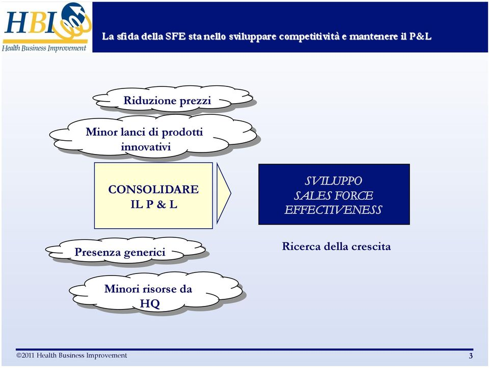 FORCE EFFECTIVENESS Presenza generici Ricerca