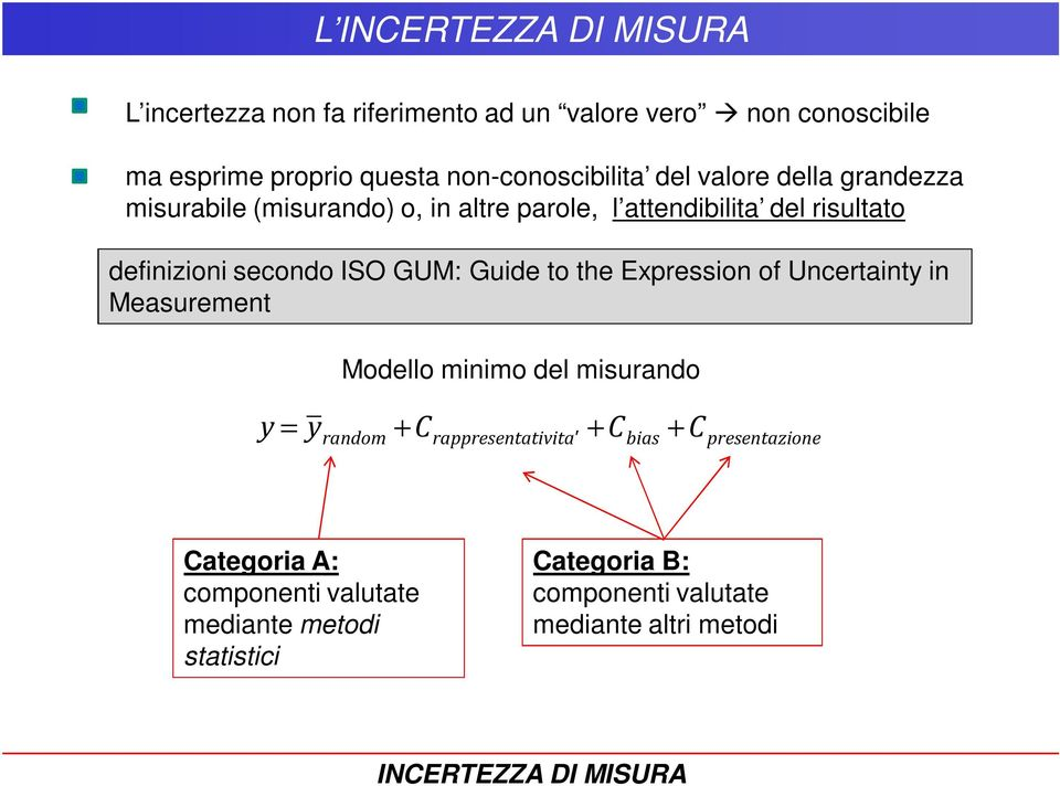 to the Expression of Uncertainty in Measurement Modello minimo del misurando y = y + C + C + C random rappresentativita' bias