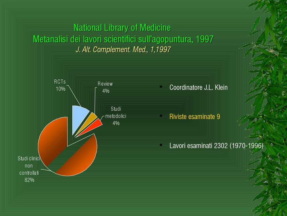 , 1,1997 RCTs 10% R eview 4% Studi metodolici 4% Studi clinici non