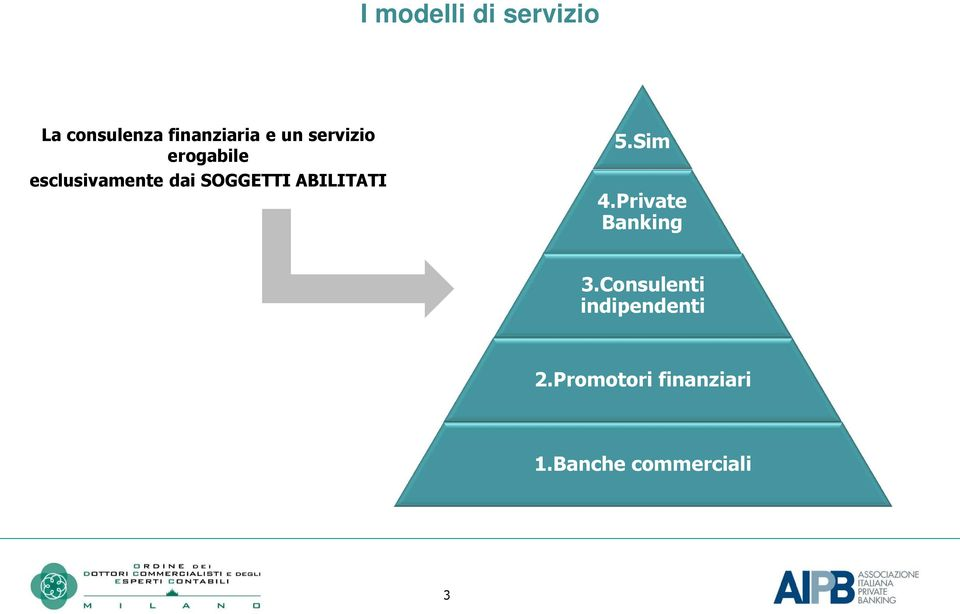 ABILITATI 5.Sim 4.Private Banking 3.