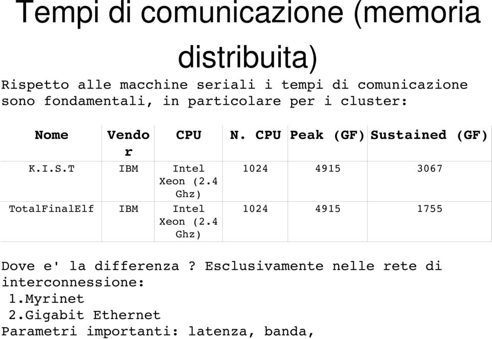 4 Ghz) TotalFinalElf IBM Intel Xeon (2.4 Ghz) N.