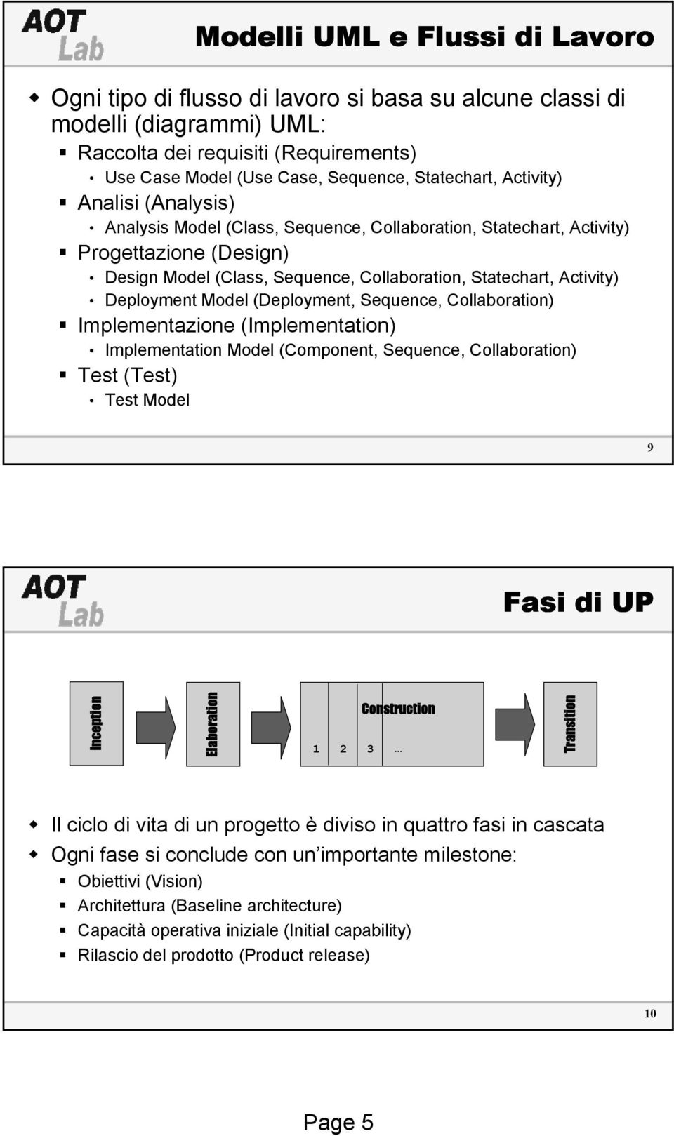 Deployment Model (Deployment, Sequence, Collaboration) Implementazione (Implementation) Implementation Model (Component, Sequence, Collaboration) Test (Test) Test Model 9 Fasi di UP Inception