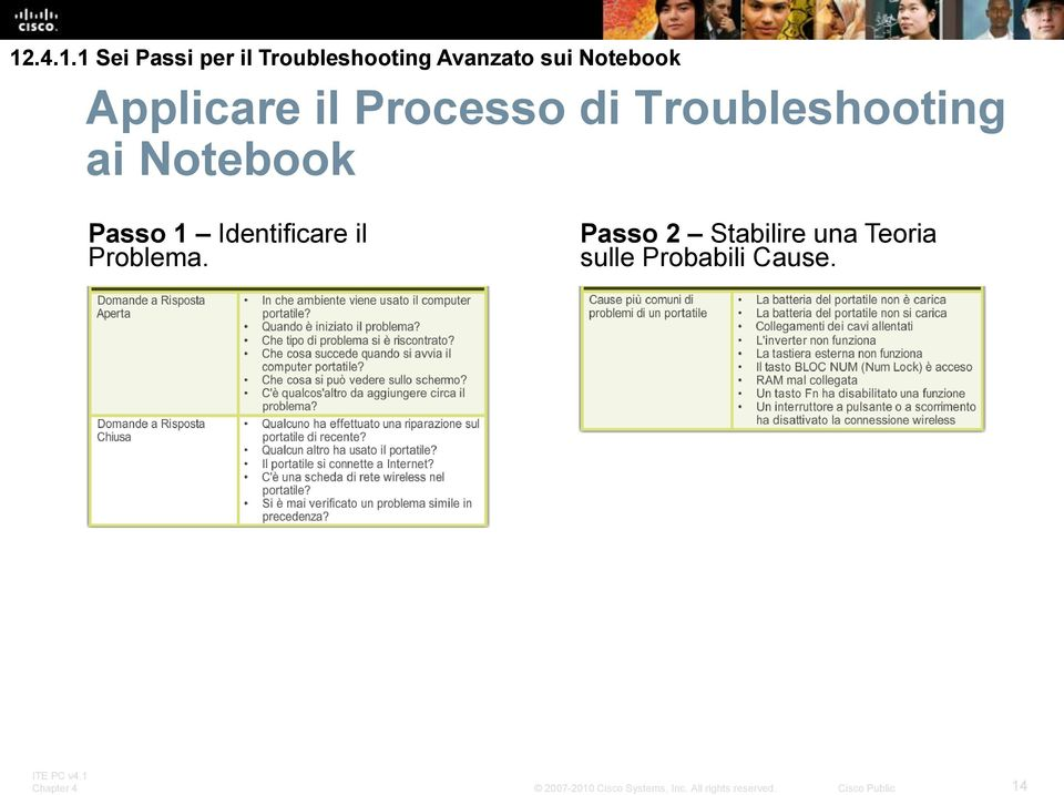 Troubleshooting ai Notebook Passo 1 Identificare il