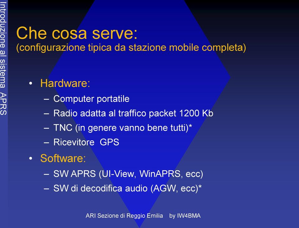 traffico packet 1200 Kb TNC (in genere vanno bene tutti)* Ricevitore GPS