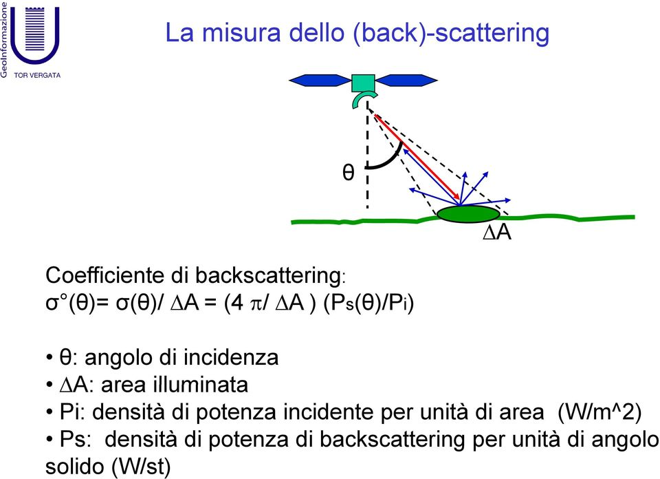 illuminata Pi: densità di potenza incidente per unità di area (W/m^2)