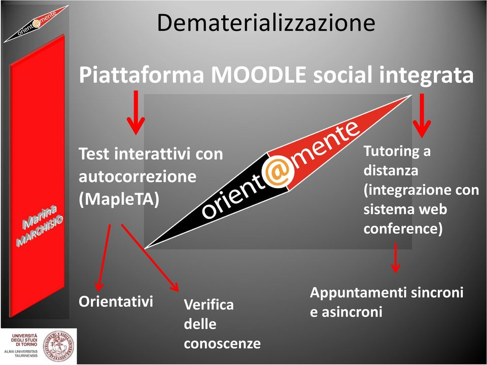 distanza (integrazione con sistema web conference)