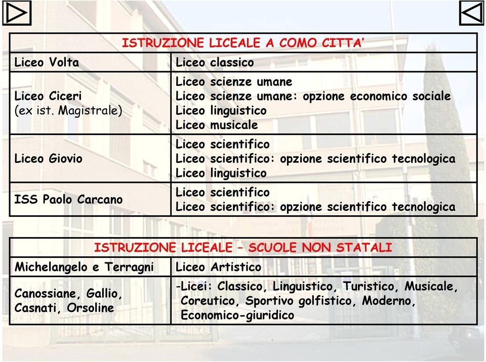 sociale Liceo linguistico Liceo musicale Liceo scientifico Liceo scientifico: opzione scientifico tecnologica Liceo linguistico Liceo scientifico Liceo