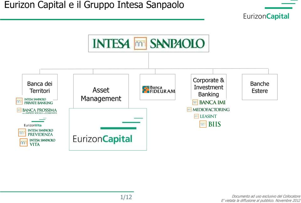 Territori Asset Management