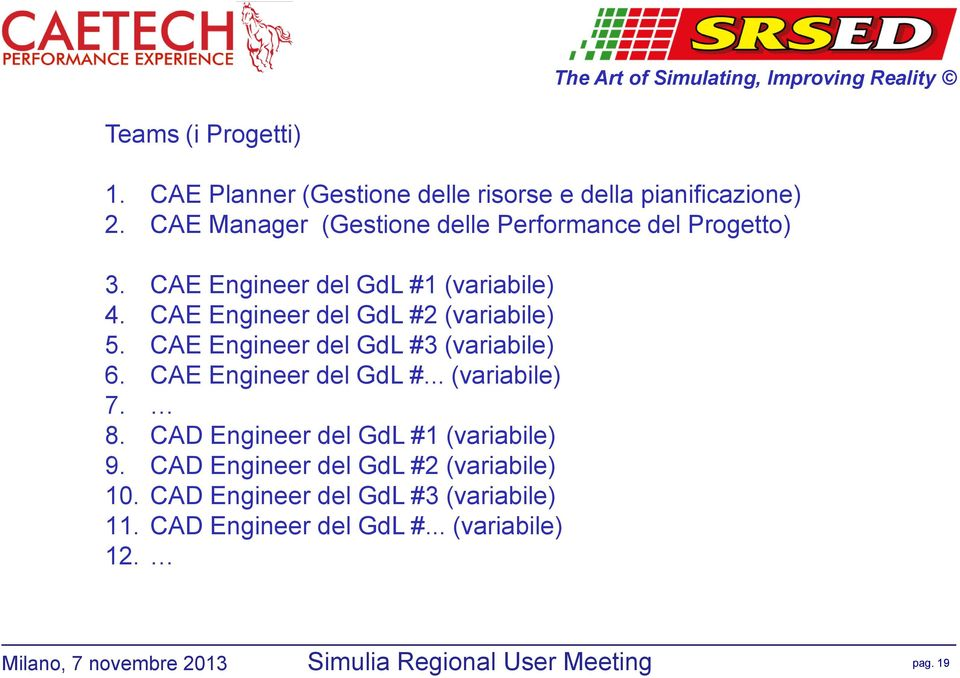 CAE Engineer del GdL #2 (variabile) 5. CAE Engineer del GdL #3 (variabile) 6. CAE Engineer del GdL #... (variabile) 7. 8.