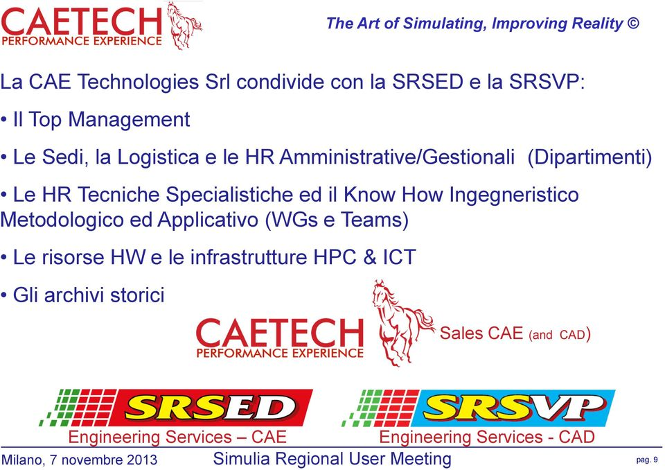 Specialistiche ed il Know How Ingegneristico Metodologico ed Applicativo (WGs e Teams) Le risorse HW e le